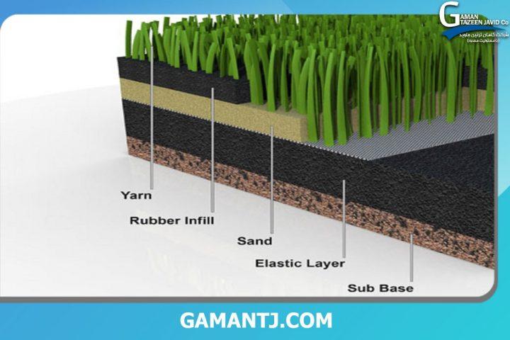 مراحل آماده سازی زمین چمن